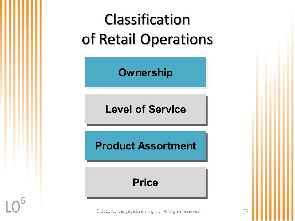 Classification of Retail Operations
