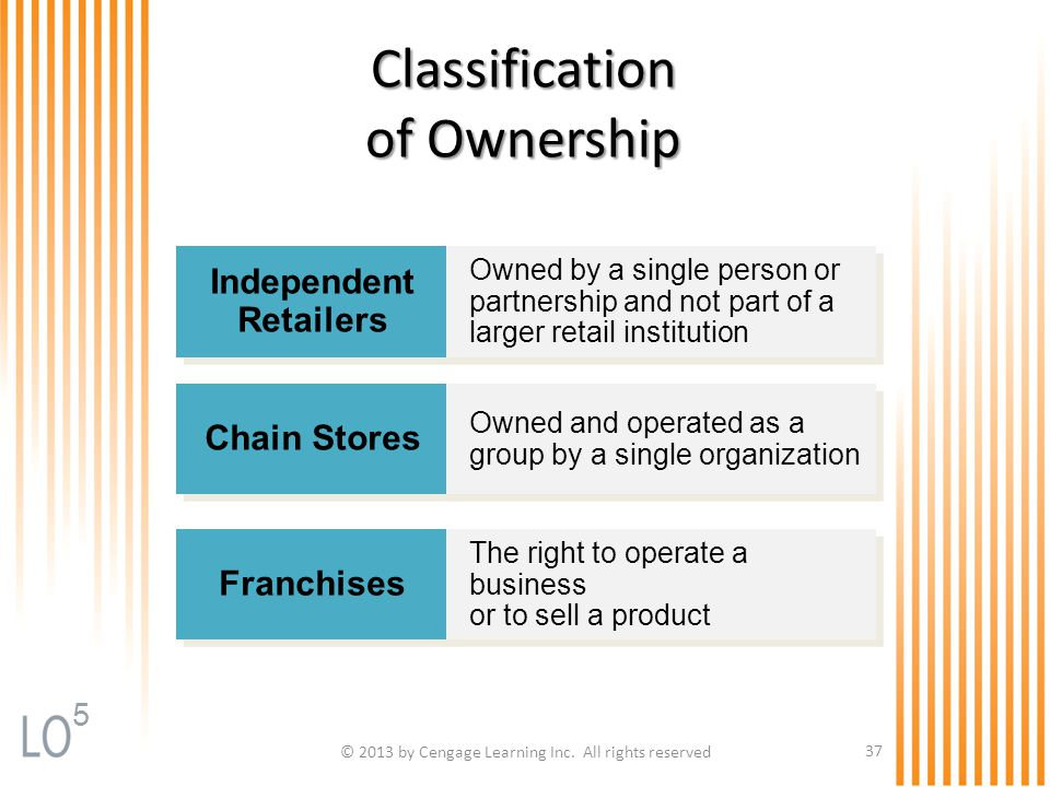 Classification of Ownership