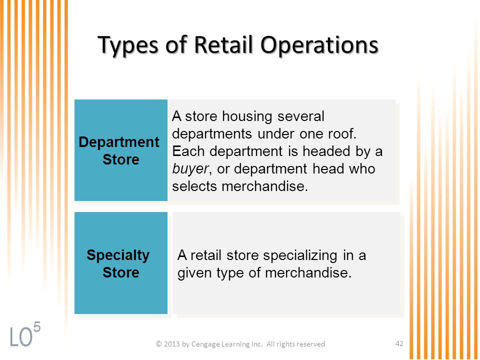 Types of Retail Operations