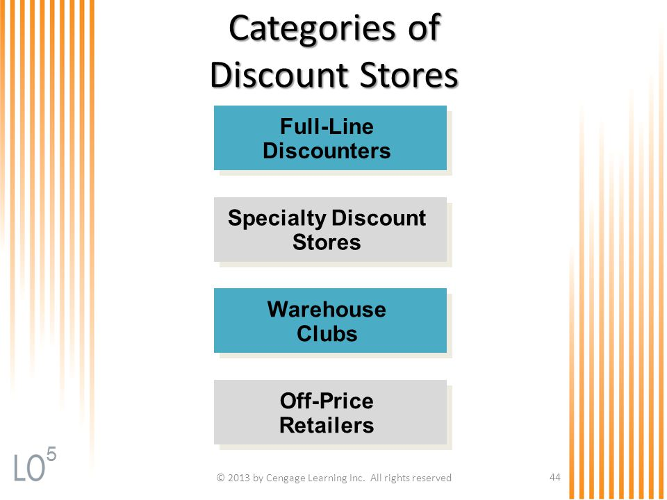Categories of Discount Stores