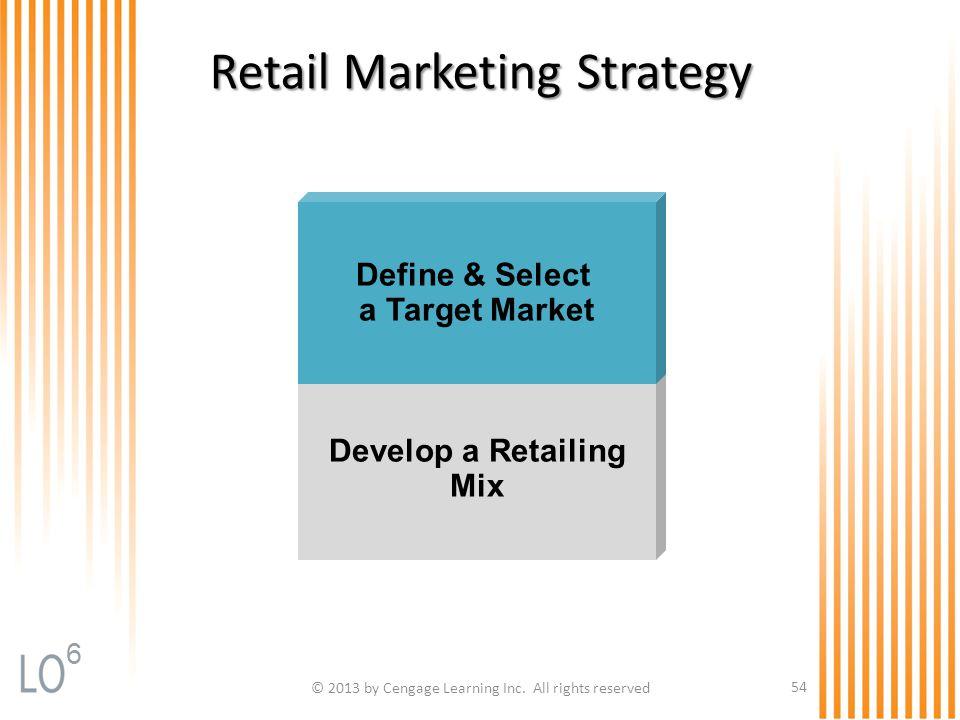 Retail Marketing Strategy