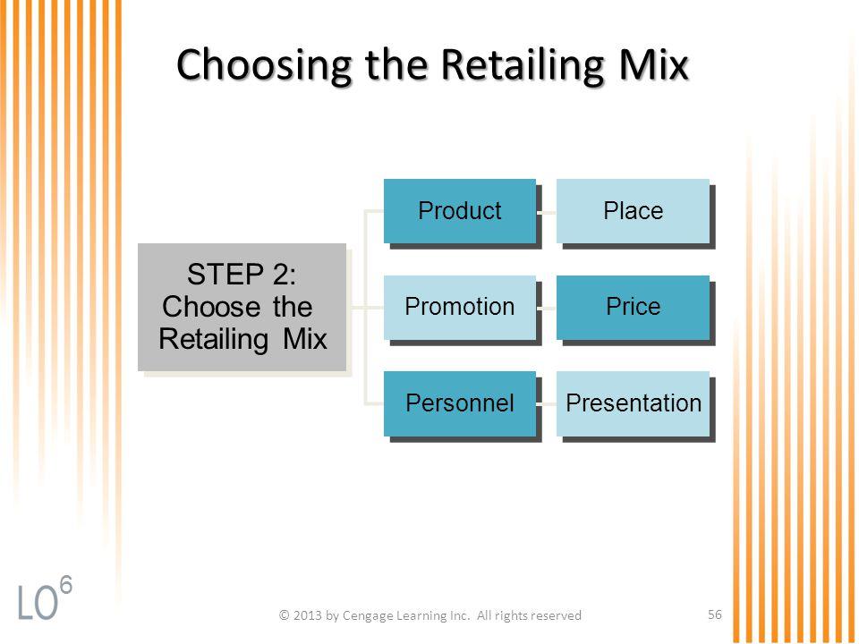 Choosing the Retailing Mix