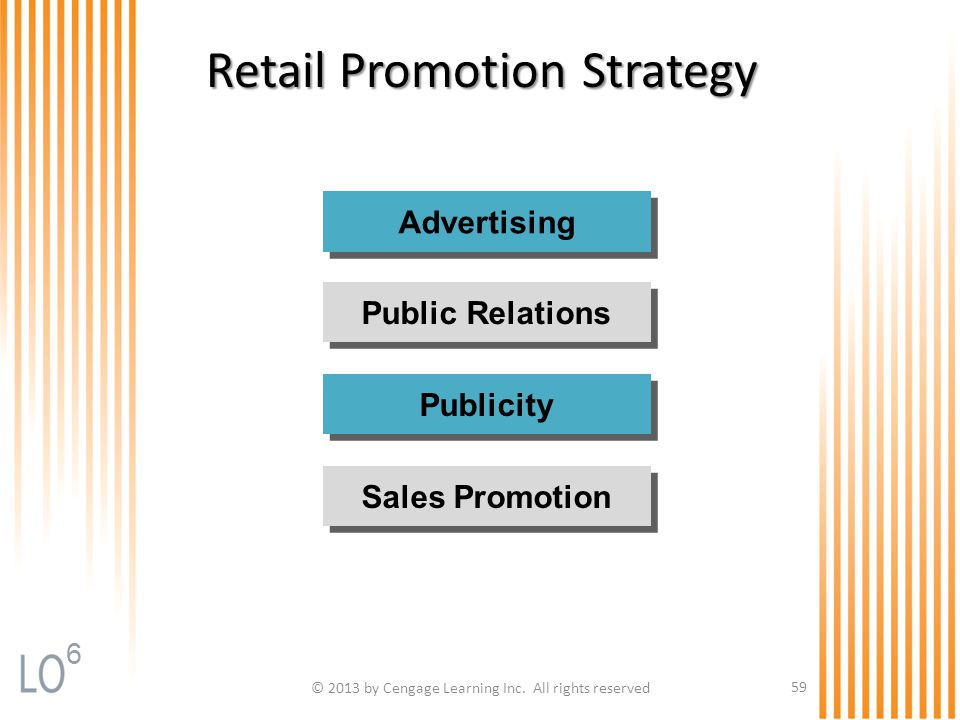 Retail Promotion Strategy