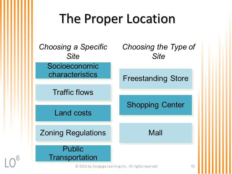 The Proper Location Choosing a Specific Site Choosing the Type of Site