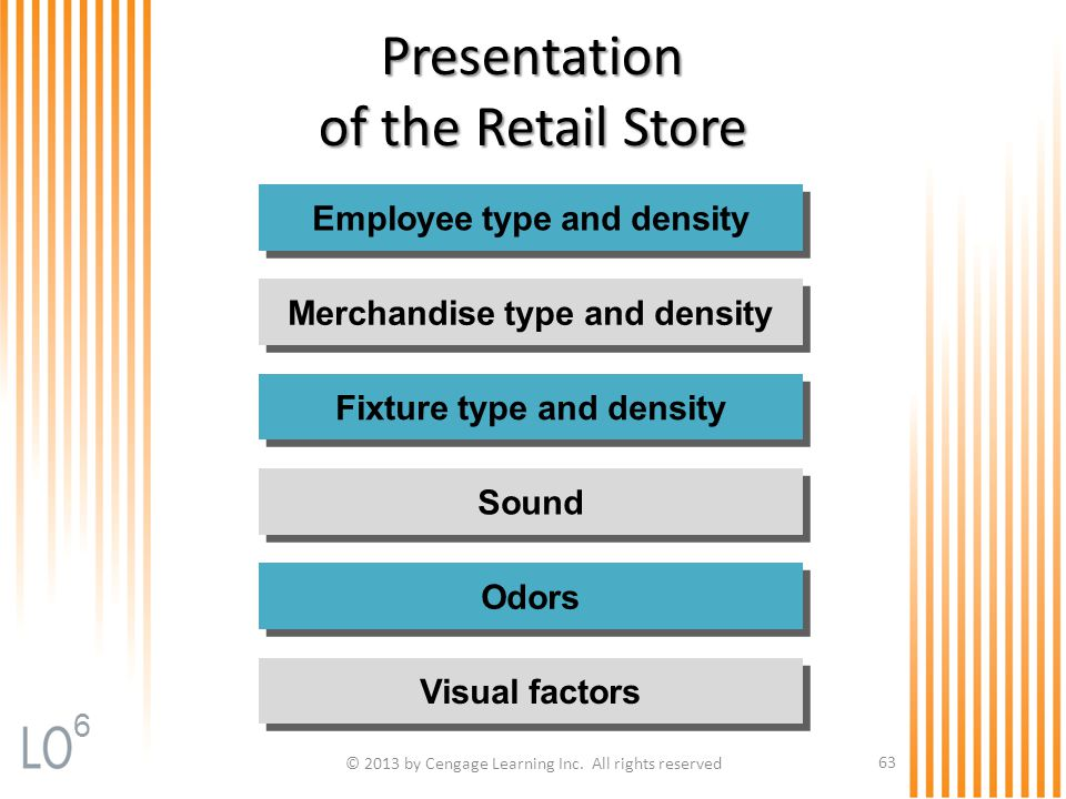Presentation of the Retail Store