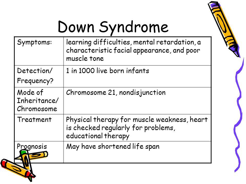 Down Syndrome Symptoms: