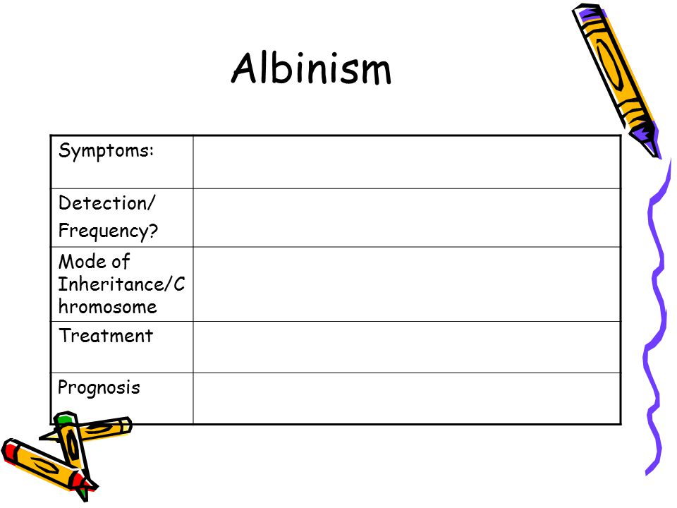 Albinism Symptoms: Detection/ Frequency