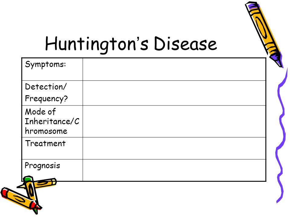 Huntington's Disease Symptoms: Detection/ Frequency