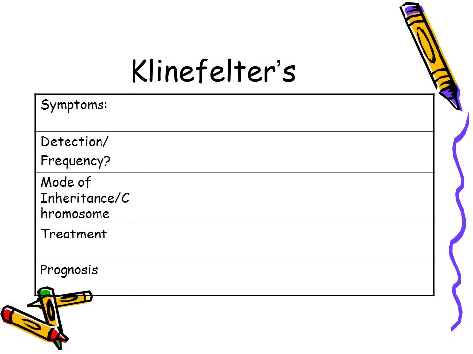 Klinefelter's Symptoms: Detection/ Frequency