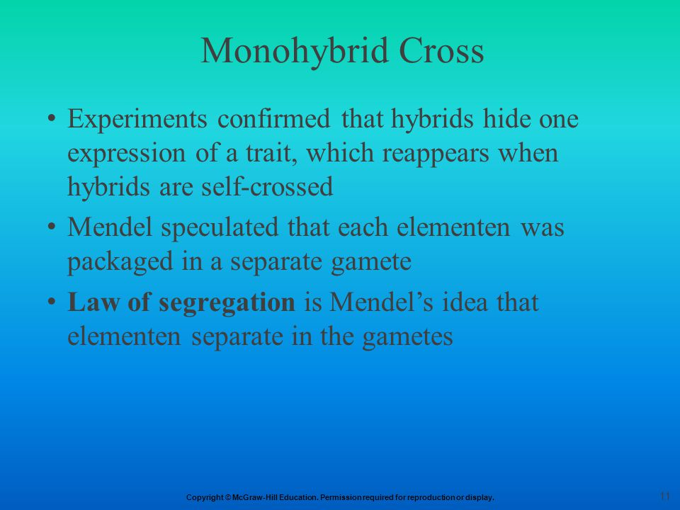 Monohybrid Cross Experiments confirmed that hybrids hide one expression of a trait, which reappears when hybrids are self-crossed.