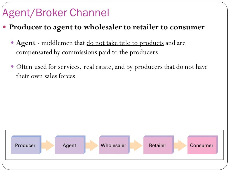 Agent/Broker Channel Producer to agent to wholesaler to retailer to consumer.