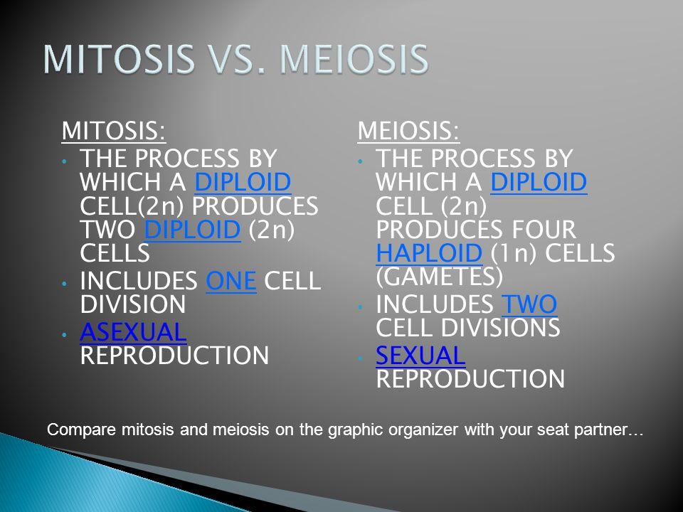 MITOSIS VS. MEIOSIS MITOSIS: