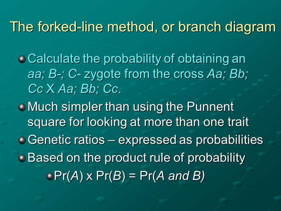 The forked-line method, or branch diagram