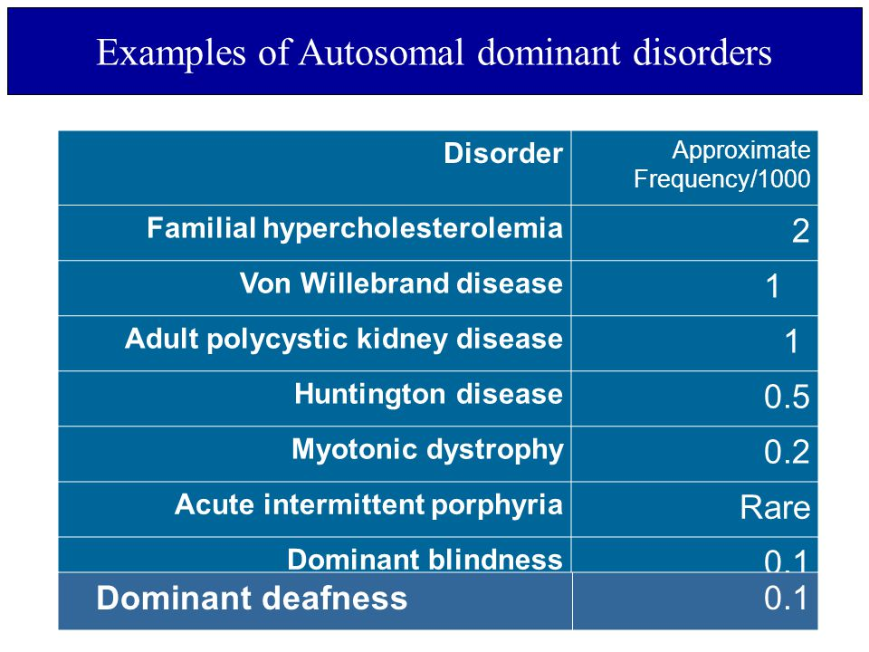 Examples of Autosomal dominant disorders