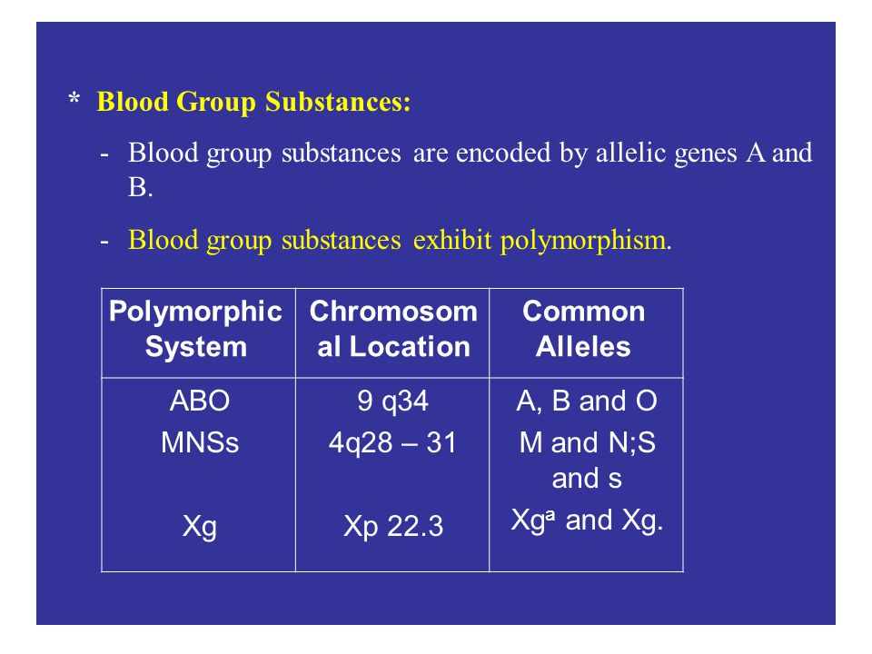 * Blood Group Substances: