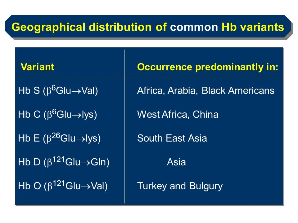 Geographical distribution of common Hb variants