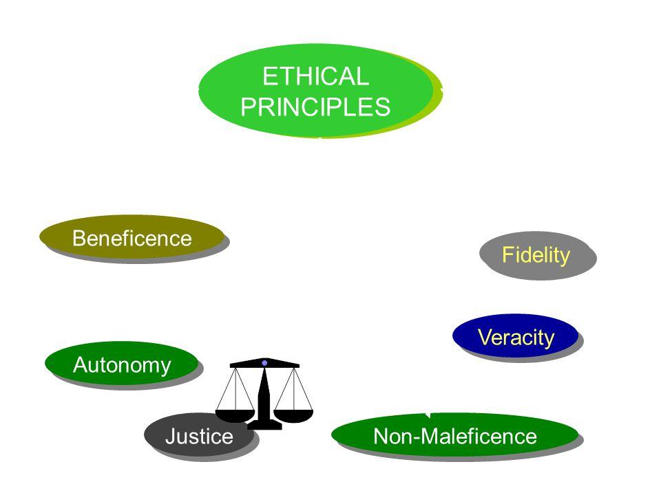 ETHICAL PRINCIPLES Beneficence Fidelity Veracity Autonomy Justice