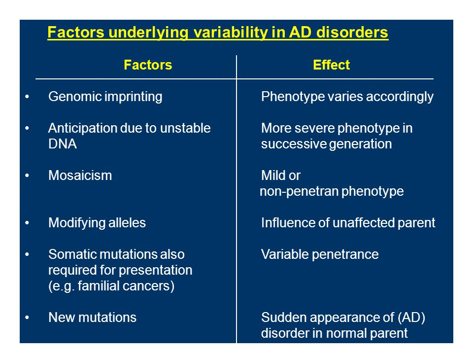 Factors underlying variability in AD disorders