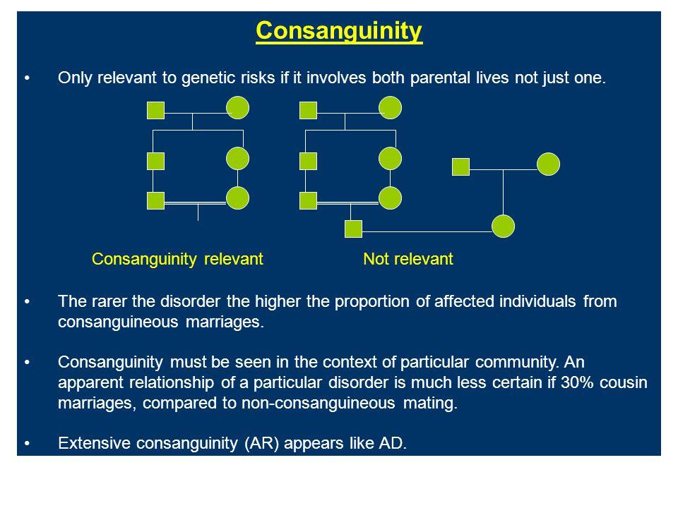 Consanguinity Consanguinity relevant Not relevant