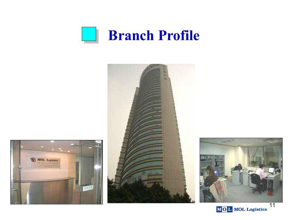 Branch Profile