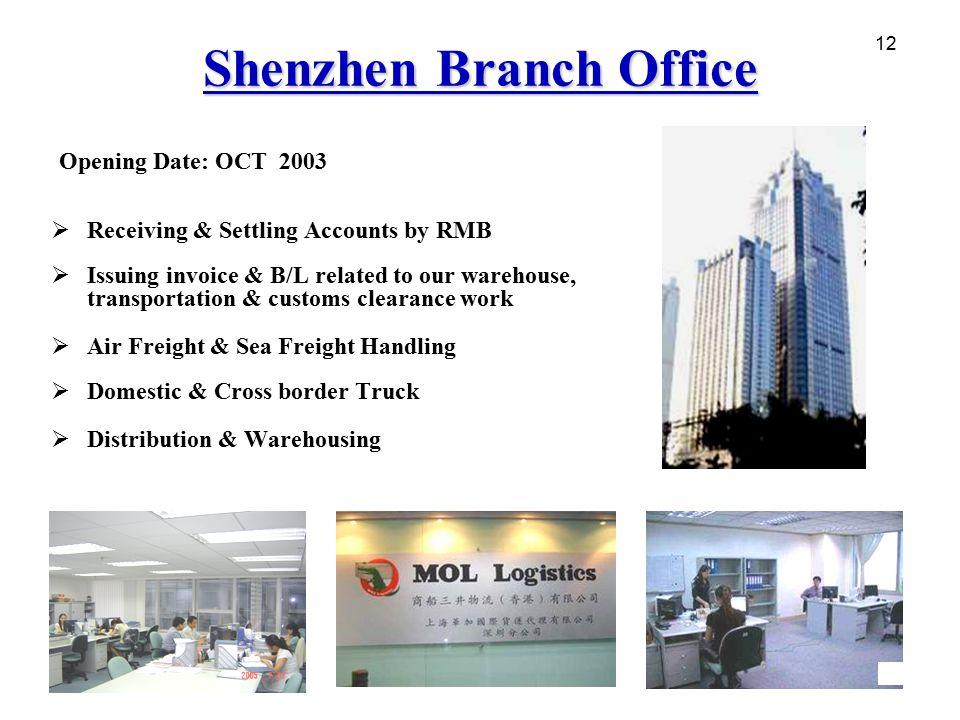 Shenzhen Branch Office