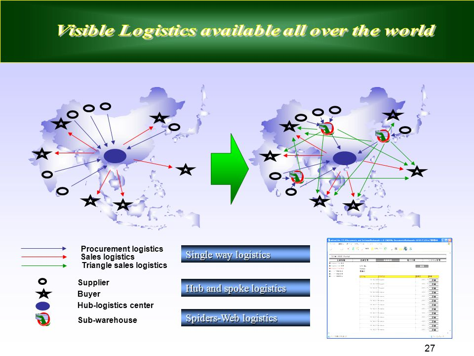 Visible Logistics available all over the world