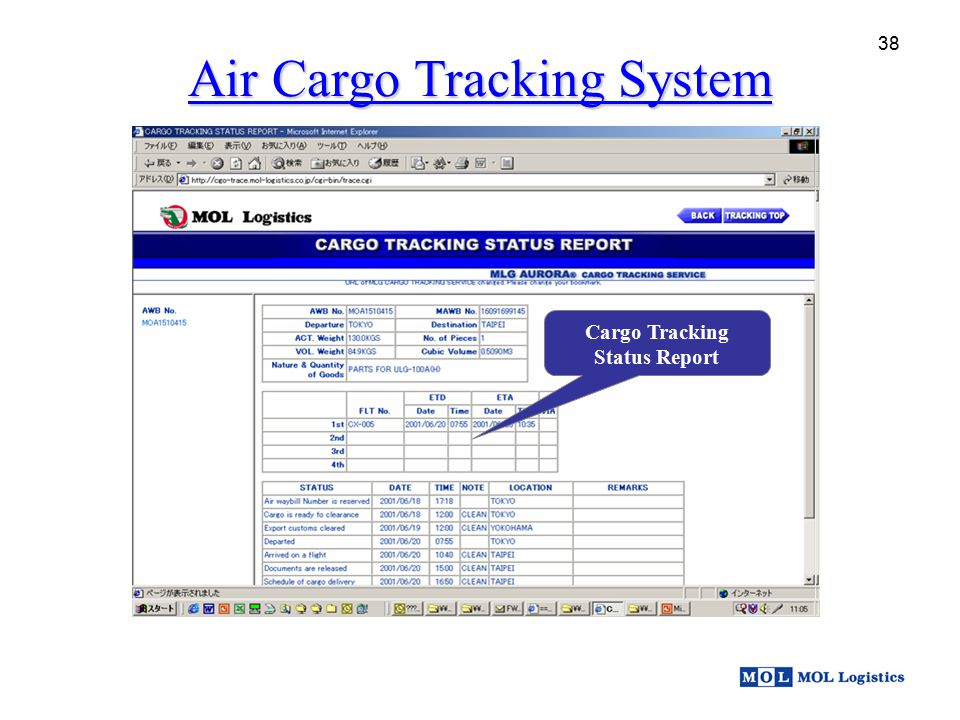 Air Cargo Tracking System
