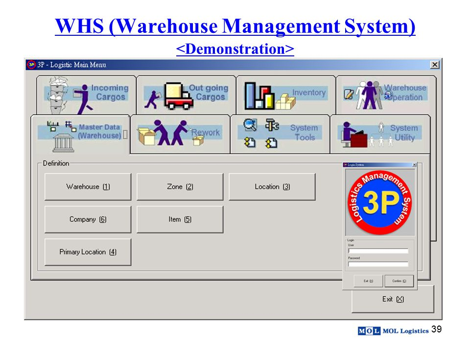 WHS (Warehouse Management System) <Demonstration>