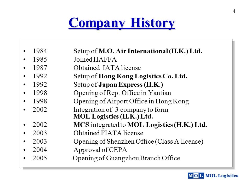 Company History 1984 Setup of M.O. Air International (H.K.) Ltd.