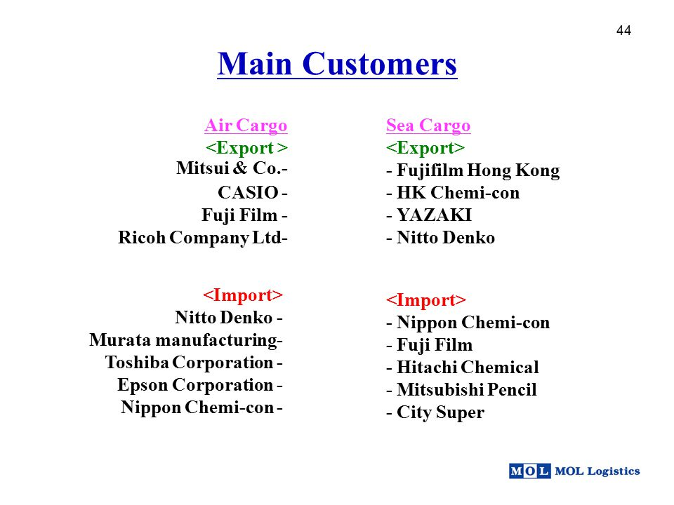 Main Customers Air Cargo <Export > Mitsui & Co.- CASIO -