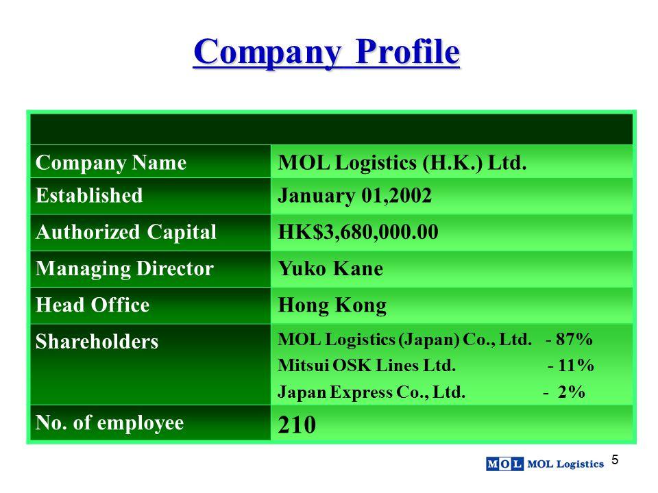 Company Profile 210 Company Name MOL Logistics (H.K.) Ltd. Established