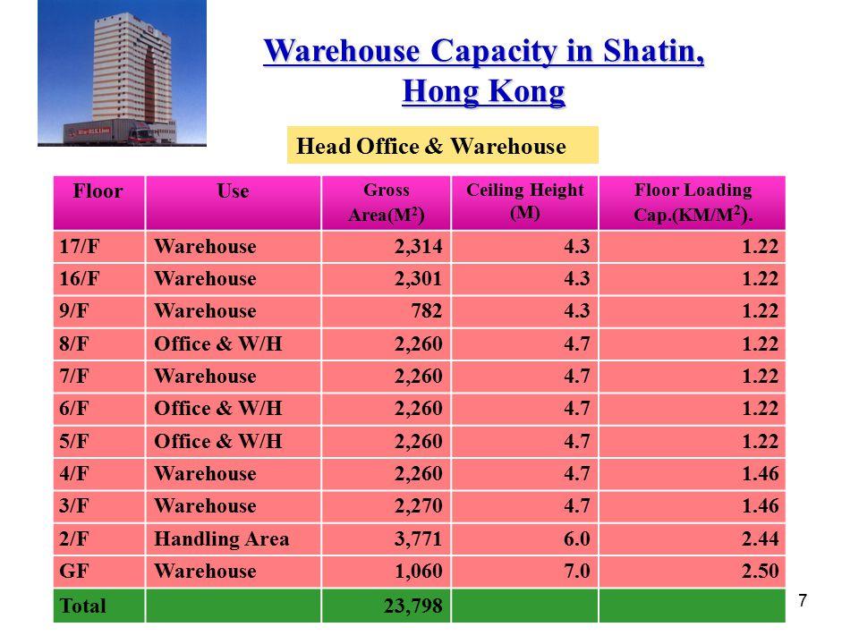Warehouse Capacity in Shatin, Hong Kong Floor Loading Cap.(KM/M2).