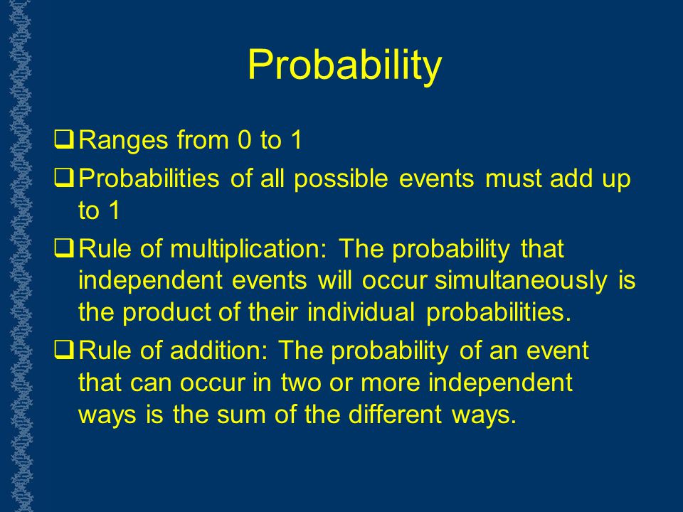 Probability Ranges from 0 to 1