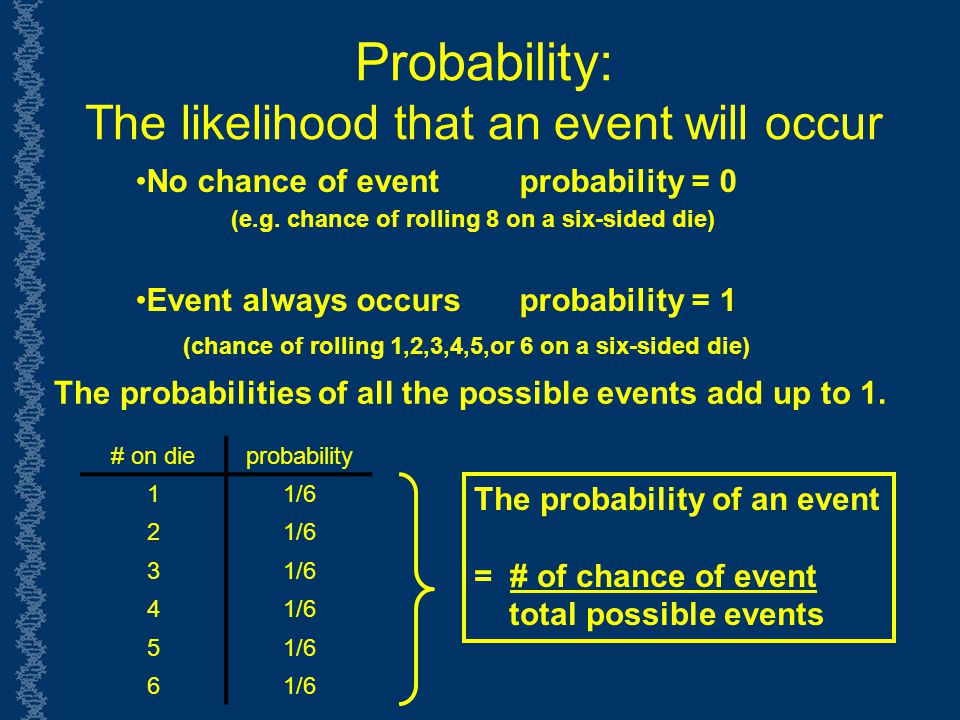 Probability: The likelihood that an event will occur
