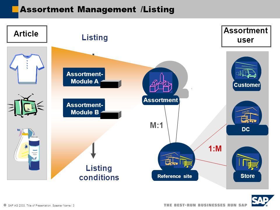 Assortment Management /Listing