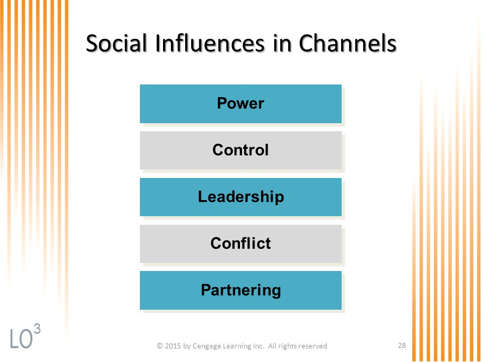 Social Influences in Channels