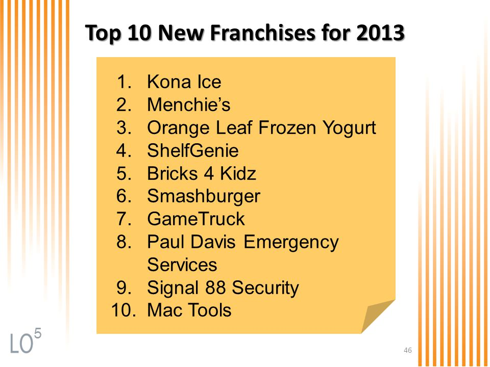 Top 10 New Franchises for 2013 Kona Ice Menchie's