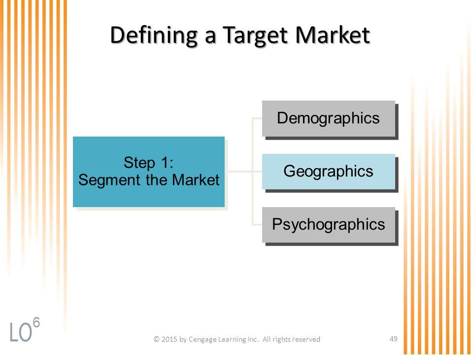 Defining a Target Market