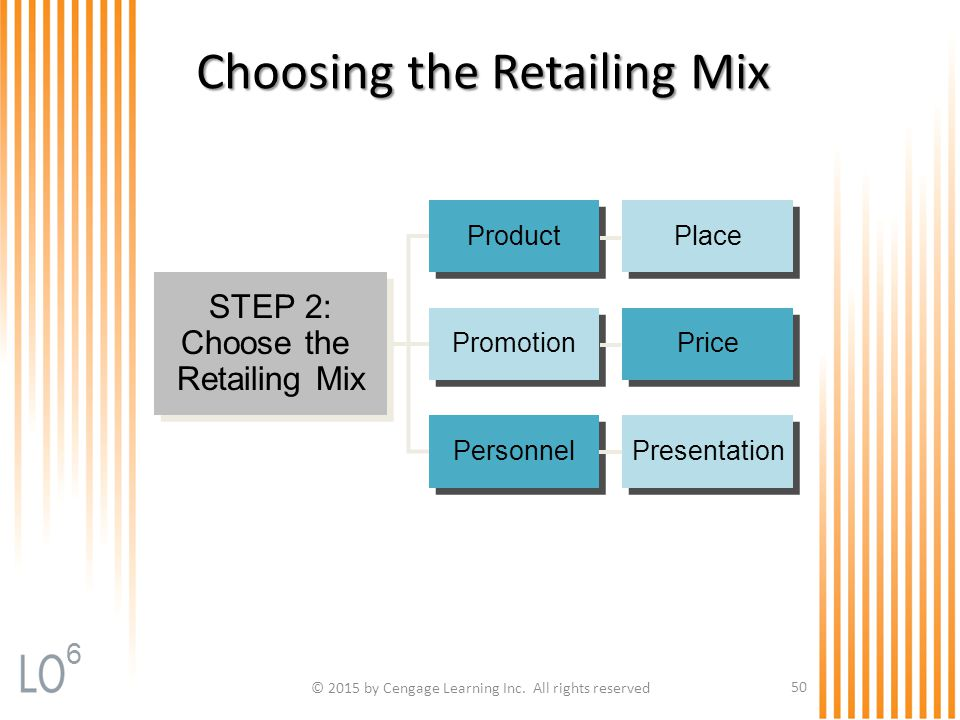 Choosing the Retailing Mix