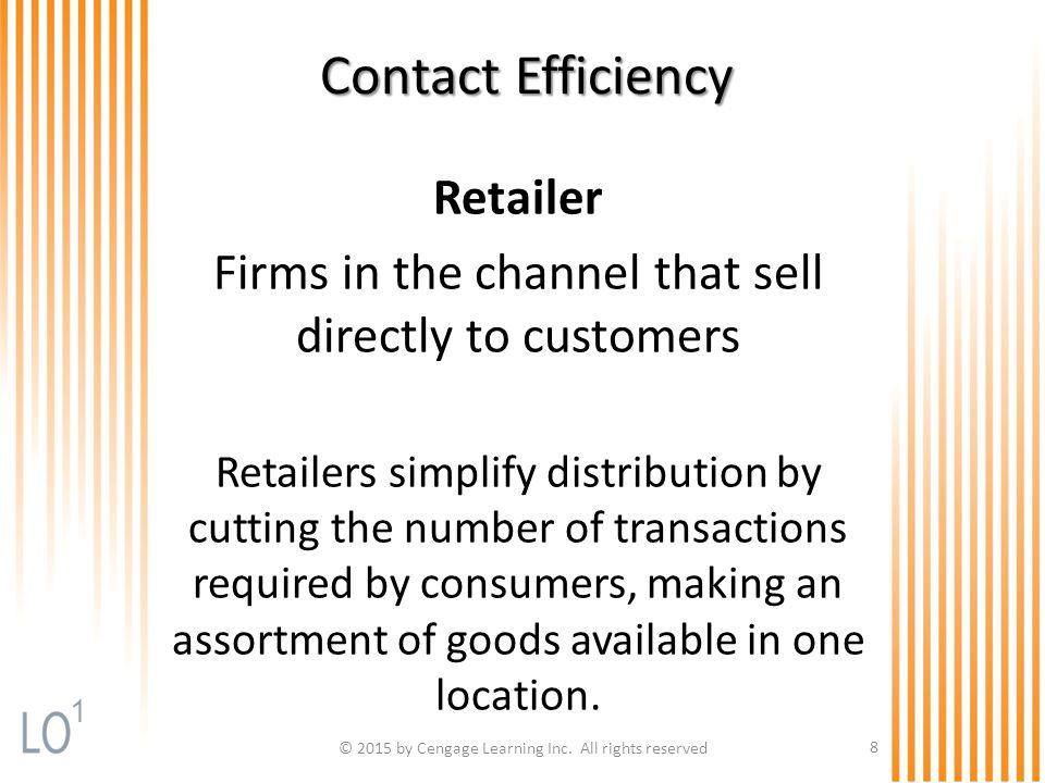 Contact Efficiency Retailer