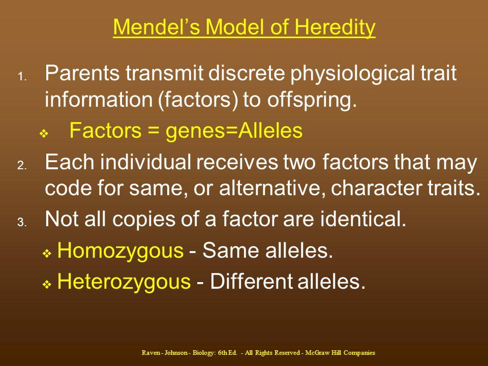 Mendel's Model of Heredity