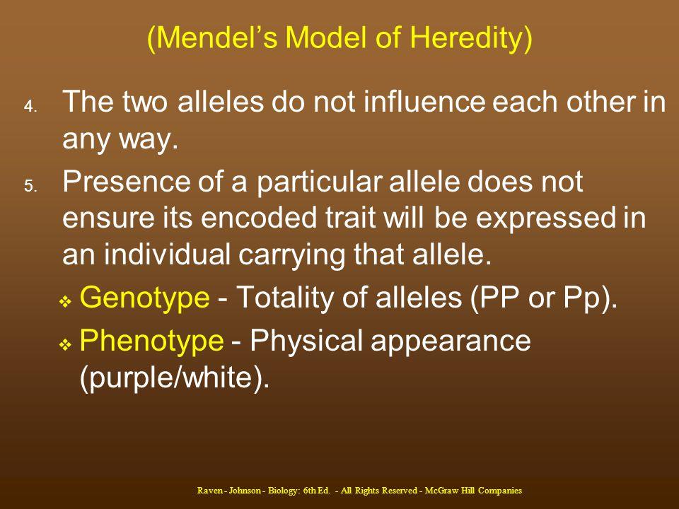 (Mendel's Model of Heredity)
