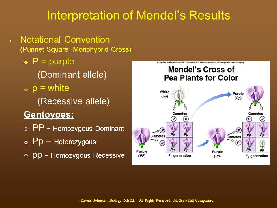Interpretation of Mendel's Results