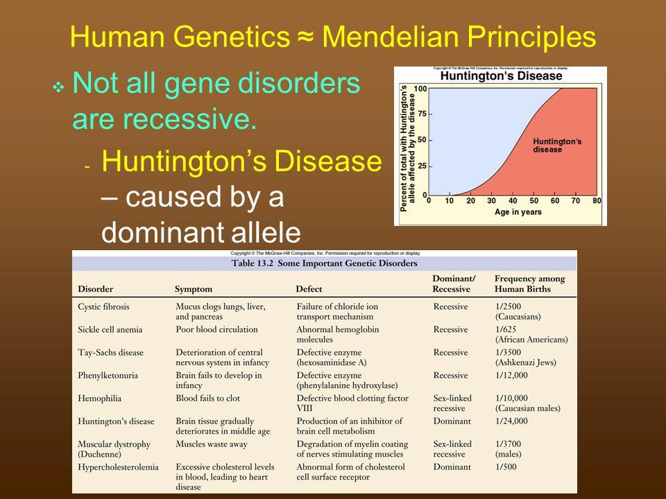 Human Genetics ≈ Mendelian Principles