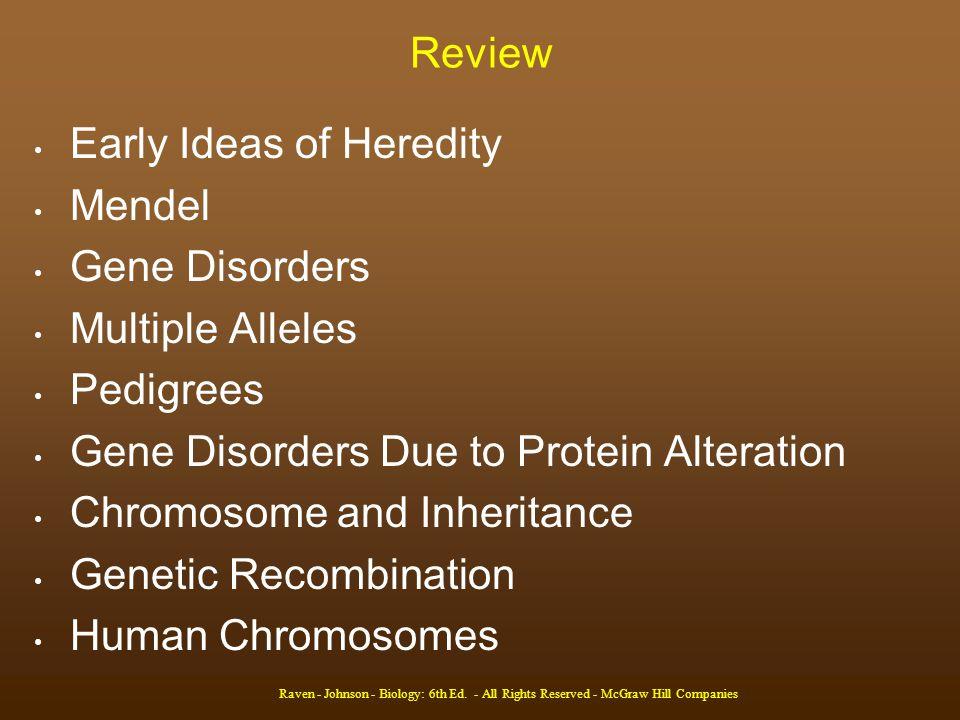 Early Ideas of Heredity Mendel Gene Disorders Multiple Alleles