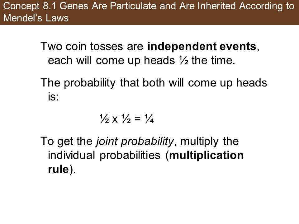 The probability that both will come up heads is: