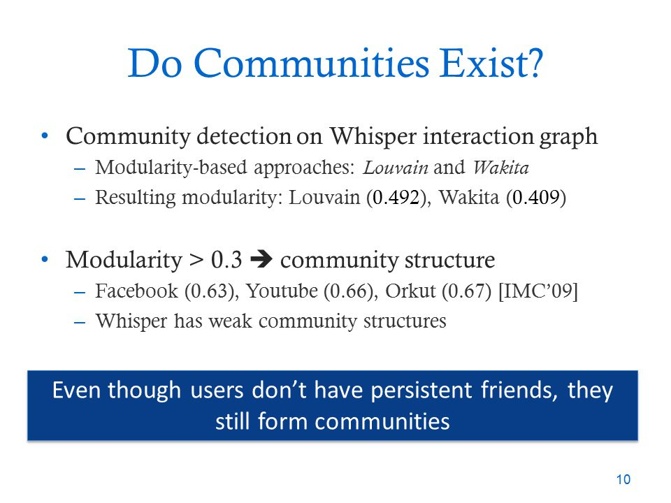Why Do Users Form Communities