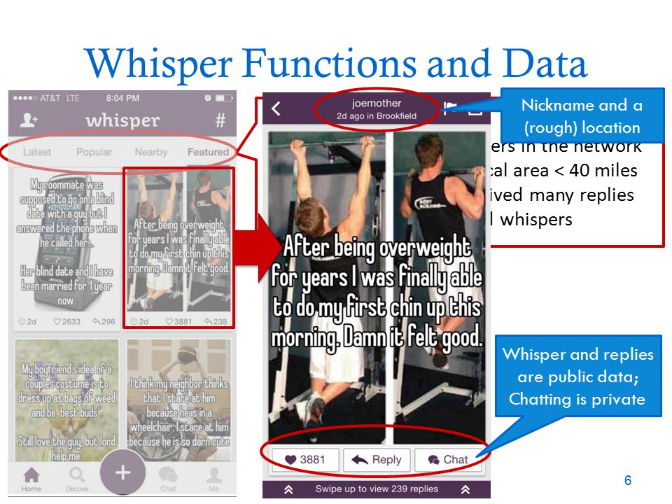 Data Collection Crawled the latest whisper stream for 3 months*