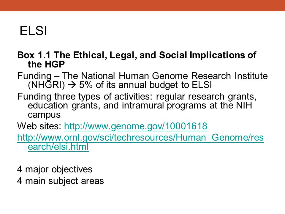ELSI Box 1.1 The Ethical, Legal, and Social Implications of the HGP