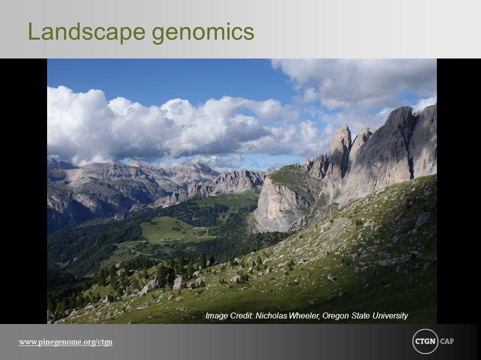 Landscape genomics